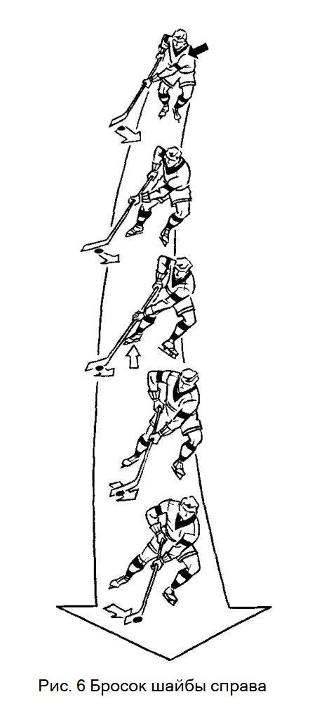...к цели, клюшку держит правой рукой за конец рукоятки, а левой - за.