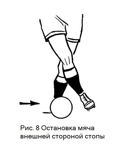 Финты в футболе схемы