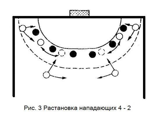 диагонали в угол площадки,