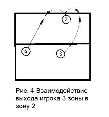 Система нападения со второй