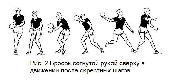 бросок и ловля мяча в гандболе