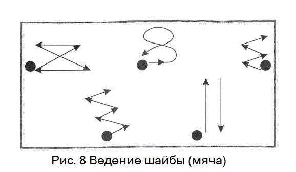 схем игры в хоккей.